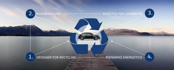 Risultati immagini per Volkswagen è concepita per rispettare l'ambiente